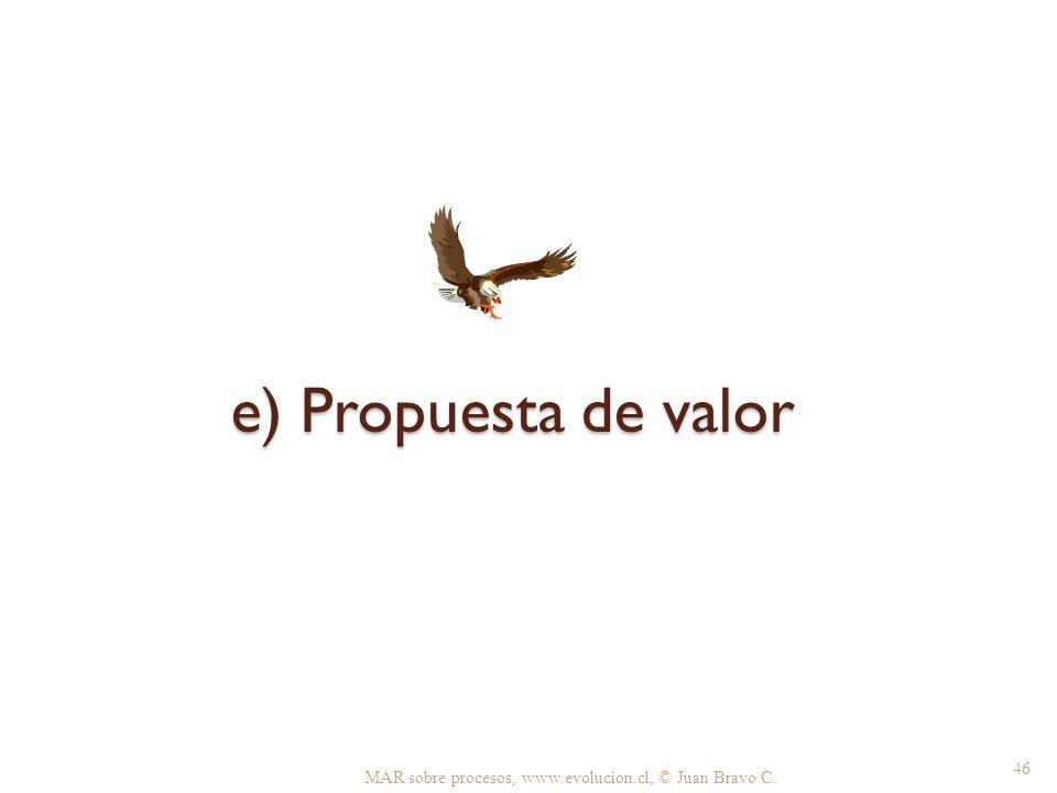 e) Propuesta de valor MAR sobre procesos, www.evolucion.cl, © Juan Bravo C. 46