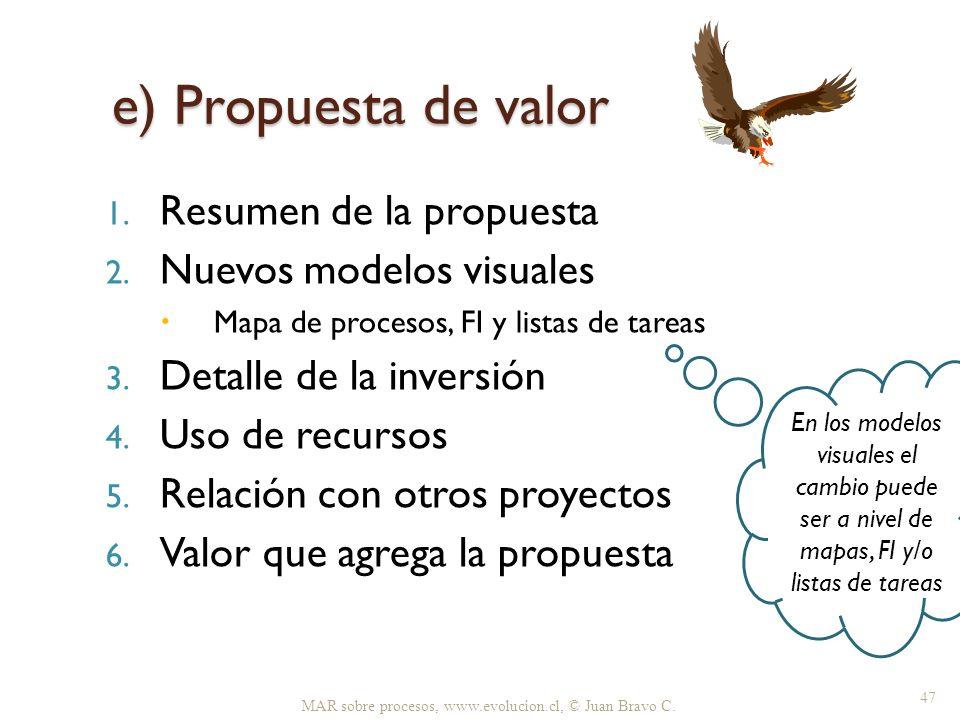 e) Propuesta de valor 1. Resumen de la propuesta 2. Nuevos modelos visuales Mapa de procesos, FI y listas de tareas 3. Detalle de la inversión 4. Uso