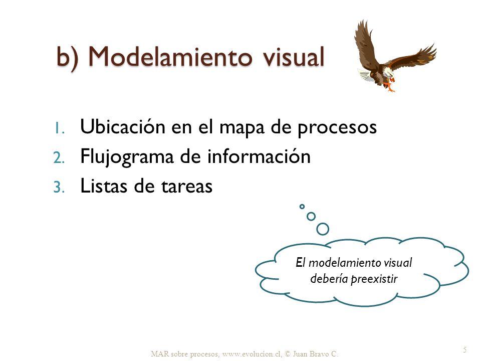 b) Modelamiento visual 1. Ubicación en el mapa de procesos 2. Flujograma de información 3. Listas de tareas MAR sobre procesos, www.evolucion.cl, © Ju