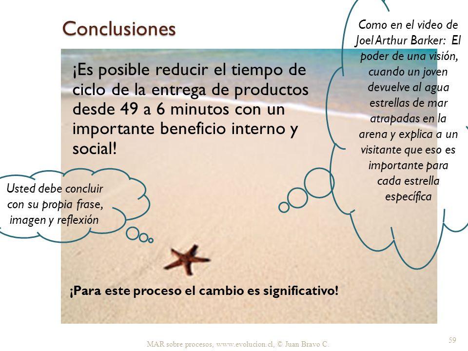 Conclusiones ¡Para este proceso el cambio es significativo! MAR sobre procesos, www.evolucion.cl, © Juan Bravo C. 59 Como en el video de Joel Arthur B