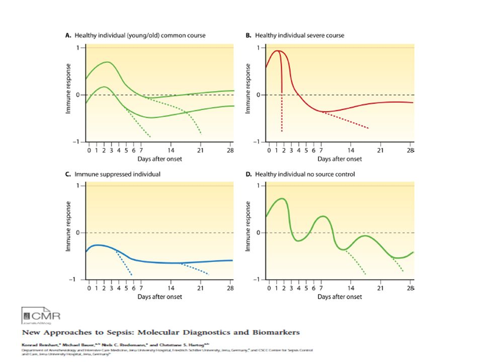 Aumento de sensibilidad analítica de ensayos moleculares – DNA genómico humano.