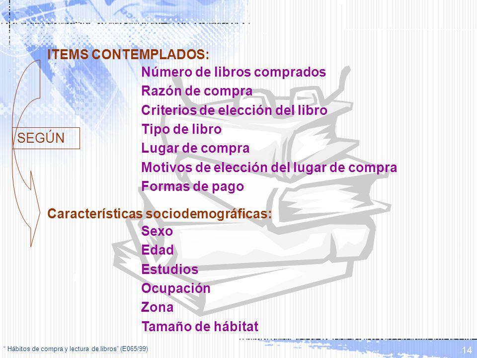 Hábitos de compra y lectura de libros (E065/99) 14 ITEMS CONTEMPLADOS: Número de libros comprados Razón de compra Criterios de elección del libro Tipo