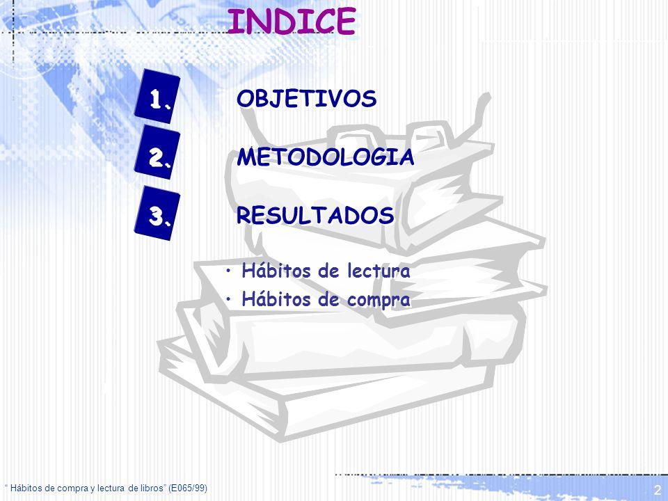 Hábitos de compra y lectura de libros (E065/99) 2 1. OBJETIVOS 2. METODOLOGIA 3. RESULTADOS Hábitos de lectura Hábitos de compra 1. OBJETIVOS 2. METOD