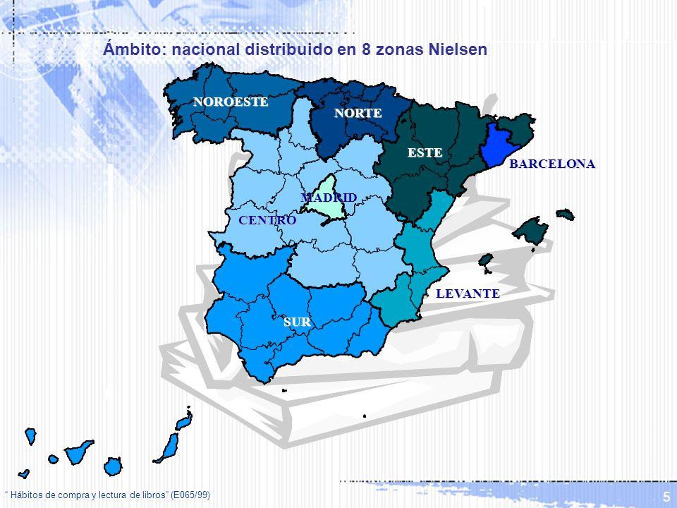 Hábitos de compra y lectura de libros (E065/99) 5 ESTE BARCELONA LEVANTE CENTRO MADRID NORTE NOROESTE SUR Ámbito: nacional distribuido en 8 zonas Niel