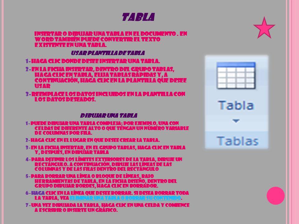 TABLA Insertar o dibujar una tabla en el documento. En Word también puede convertir el texto existente en una tabla. USAR PLANTILLA DE TABLA 1-Haga cl
