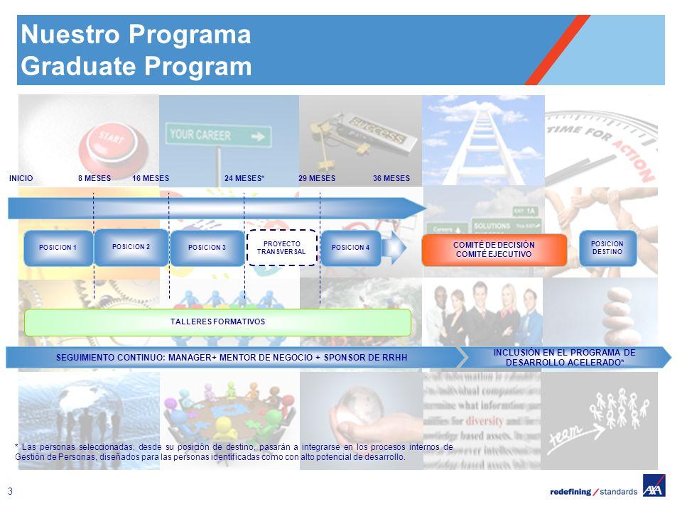 3 24 MESES*16 MESES 8 MESESINICIO29 MESES36 MESES Nuestro Programa Graduate Program TALLERES FORMATIVOS SEGUIMIENTO CONTINUO: MANAGER+ MENTOR DE NEGOCIO + SPONSOR DE RRHH INCLUSIÓN EN EL PROGRAMA DE DESARROLLO ACELERADO* POSICION DESTINO POSICION 4 POSICION 2 POSICION 1POSICION 3 PROYECTO TRANSVERSAL * Las personas seleccionadas, desde su posición de destino, pasarán a integrarse en los procesos internos de Gestión de Personas, diseñados para las personas identificadas como con alto potencial de desarrollo.