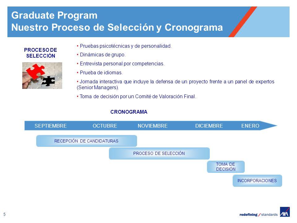 5 Graduate Program Nuestro Proceso de Selección y Cronograma Pruebas psicotécnicas y de personalidad.