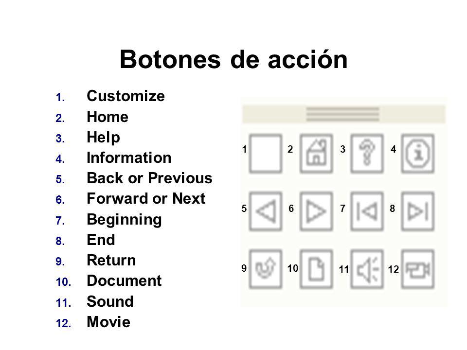 Botones de acción 1. Customize 2. Home 3. Help 4. Information 5. Back or Previous 6. Forward or Next 7. Beginning 8. End 9. Return 10. Document 11. So