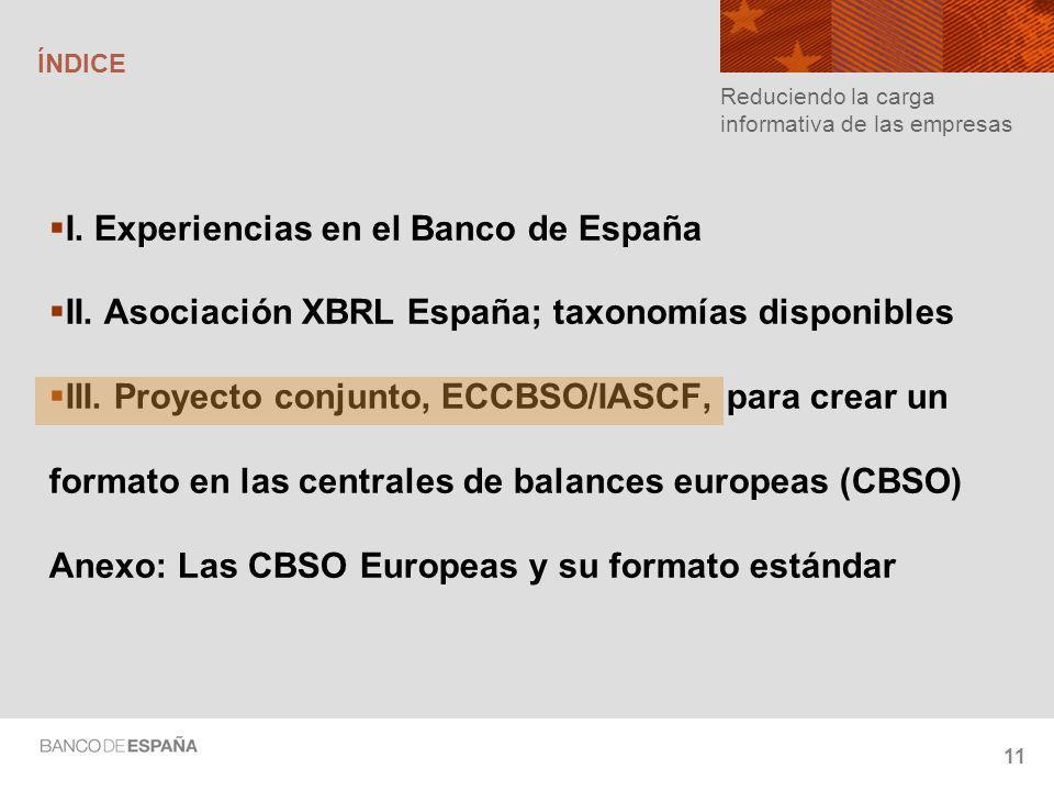 11 ÍNDICE I.Experiencias en el Banco de España II.