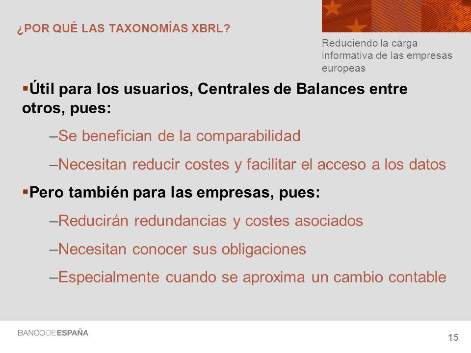 15 ¿POR QUÉ LAS TAXONOMÍAS XBRL.