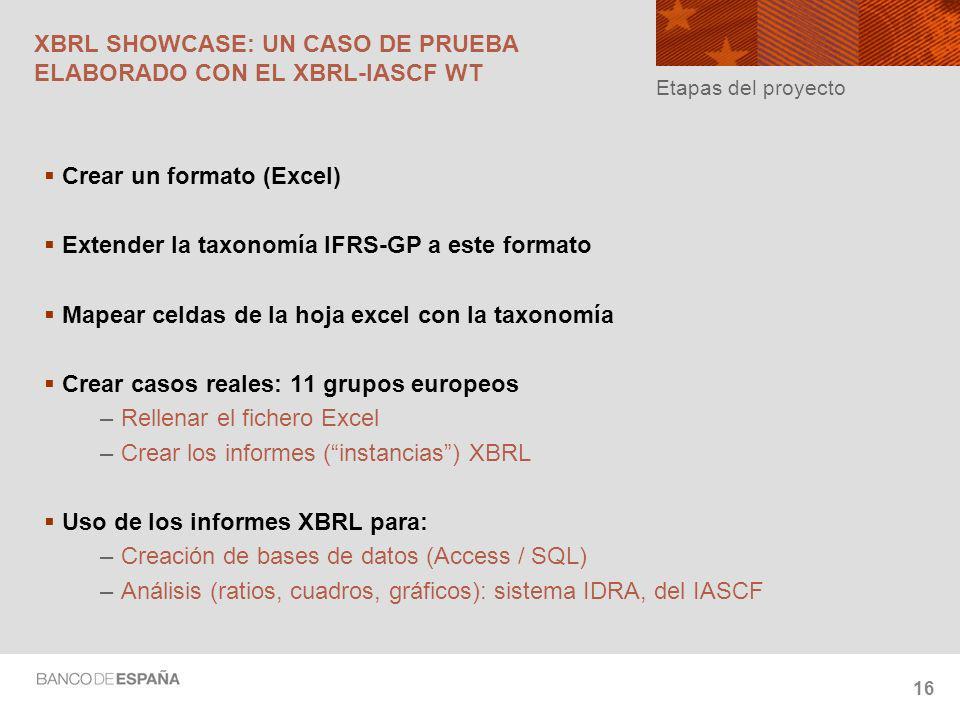 16 XBRL SHOWCASE: UN CASO DE PRUEBA ELABORADO CON EL XBRL-IASCF WT Etapas del proyecto Crear un formato (Excel) Extender la taxonomía IFRS-GP a este formato Mapear celdas de la hoja excel con la taxonomía Crear casos reales: 11 grupos europeos – Rellenar el fichero Excel – Crear los informes (instancias) XBRL Uso de los informes XBRL para: – Creación de bases de datos (Access / SQL) – Análisis (ratios, cuadros, gráficos): sistema IDRA, del IASCF