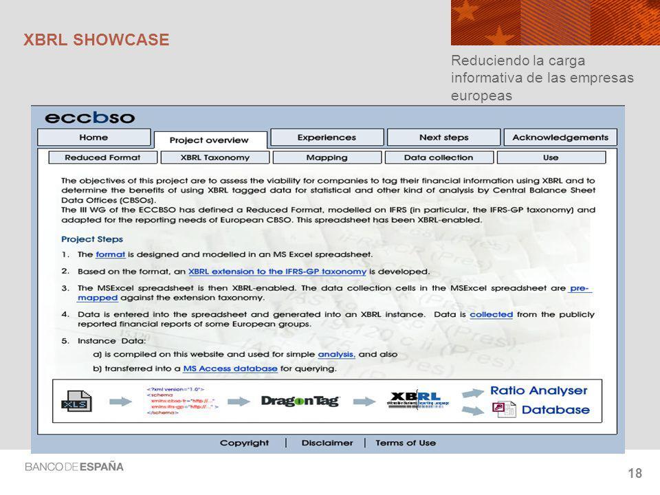 18 XBRL SHOWCASE Reduciendo la carga informativa de las empresas europeas