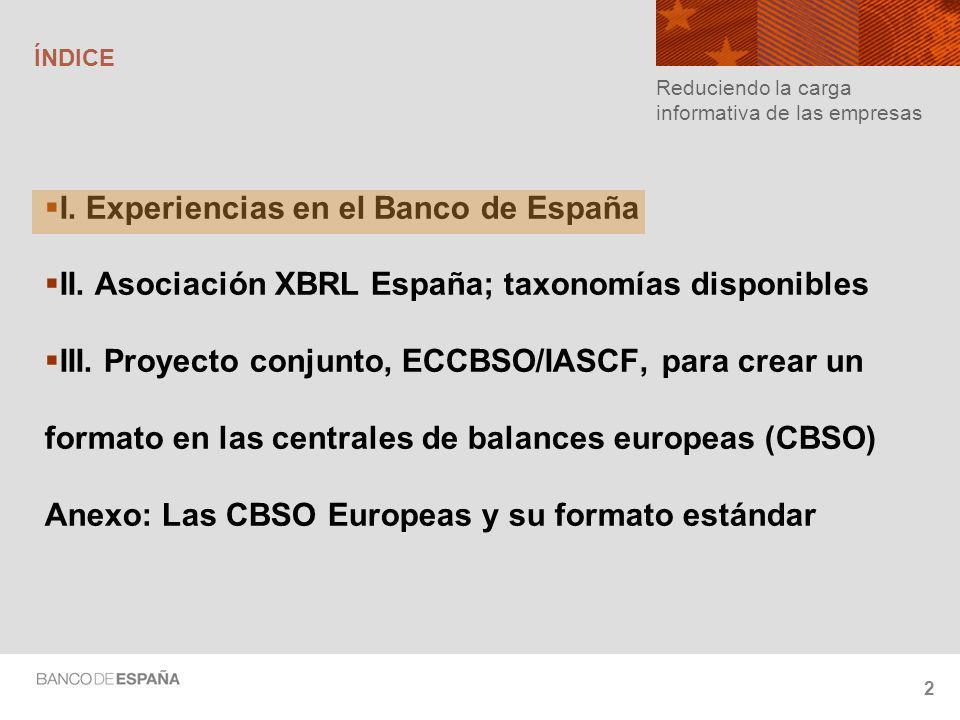 2 ÍNDICE I.Experiencias en el Banco de España II.