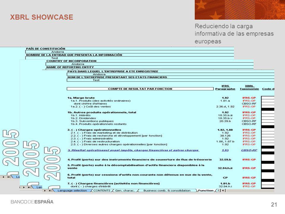 21 XBRL SHOWCASE Reduciendo la carga informativa de las empresas europeas