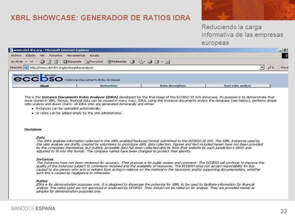 22 XBRL SHOWCASE: GENERADOR DE RATIOS IDRA Reduciendo la carga informativa de las empresas europeas