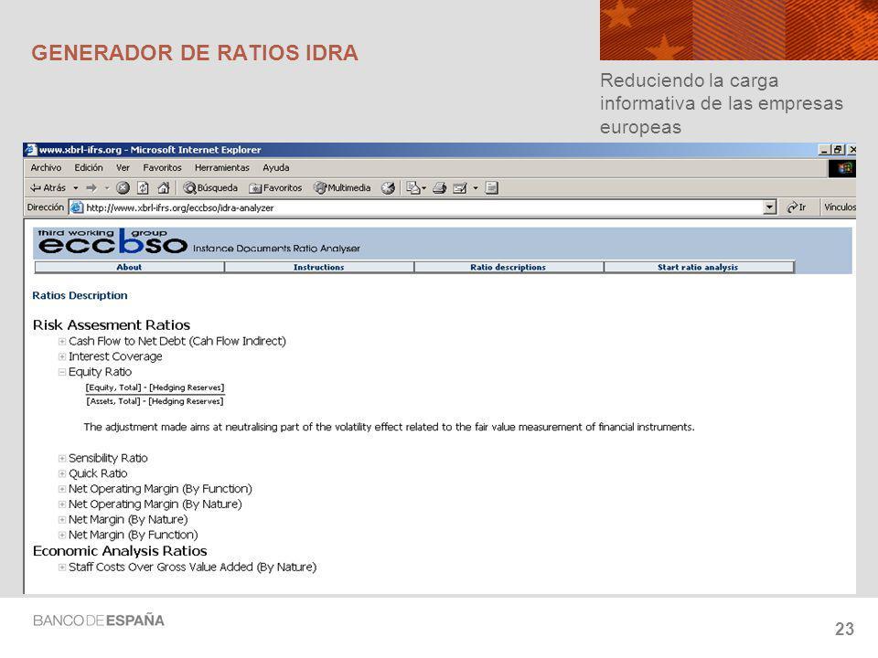 23 GENERADOR DE RATIOS IDRA Reduciendo la carga informativa de las empresas europeas