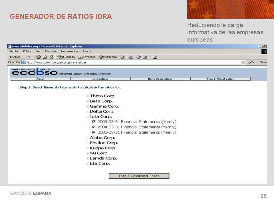 25 GENERADOR DE RATIOS IDRA Reduciendo la carga informativa de las empresas europeas