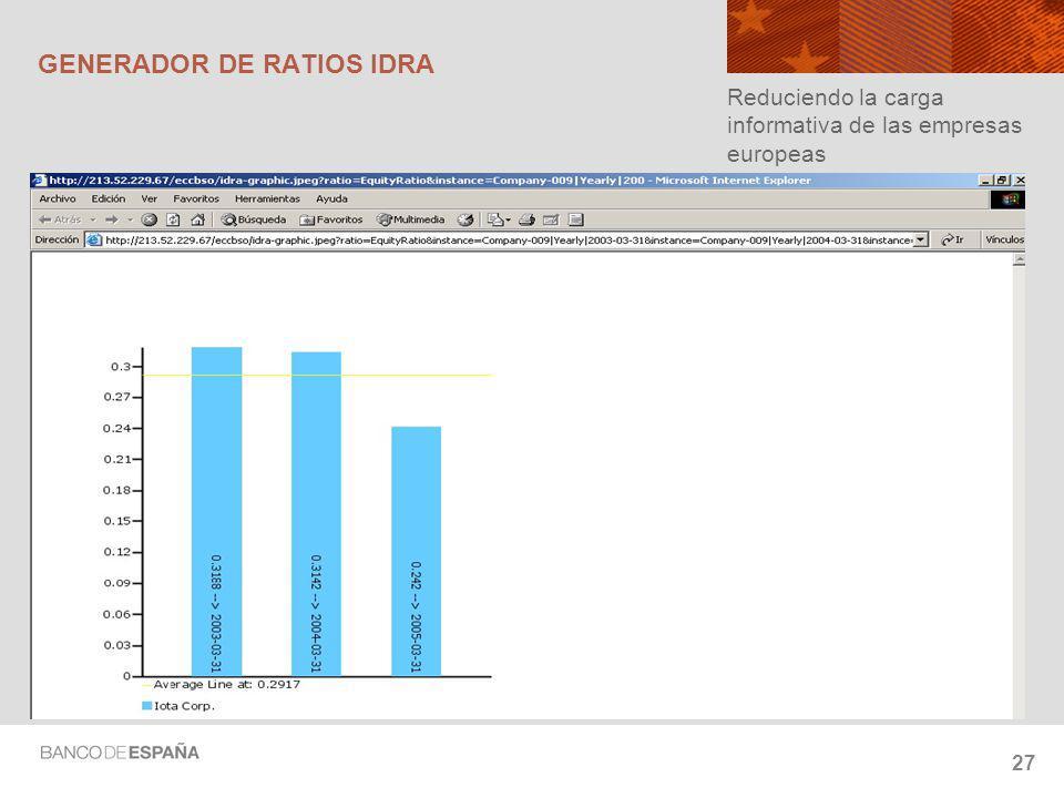 27 GENERADOR DE RATIOS IDRA Reduciendo la carga informativa de las empresas europeas