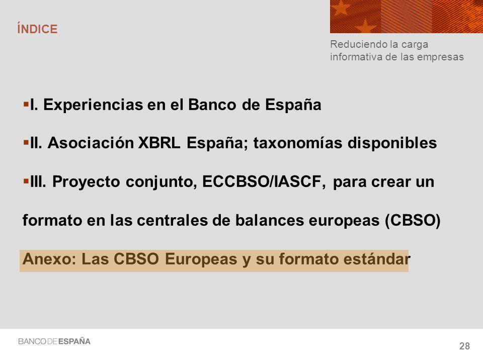 28 ÍNDICE I.Experiencias en el Banco de España II.
