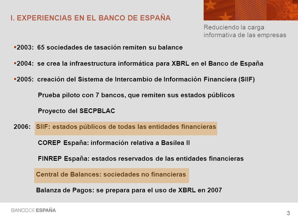 3 I. EXPERIENCIAS EN EL BANCO DE ESPAÑA 2003: 65 sociedades de tasación remiten su balance 2004: se crea la infraestructura informática para XBRL en e