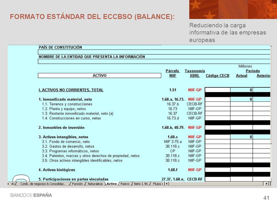 41 FORMATO ESTÁNDAR DEL ECCBSO (BALANCE): Reduciendo la carga informativa de las empresas europeas