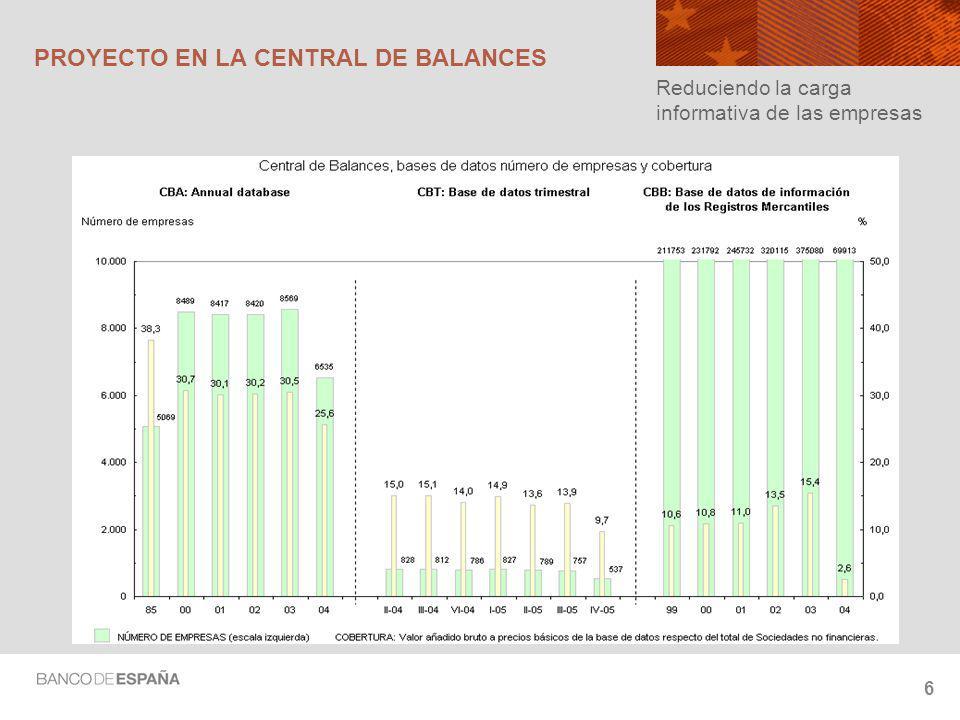 6 PROYECTO EN LA CENTRAL DE BALANCES Reduciendo la carga informativa de las empresas