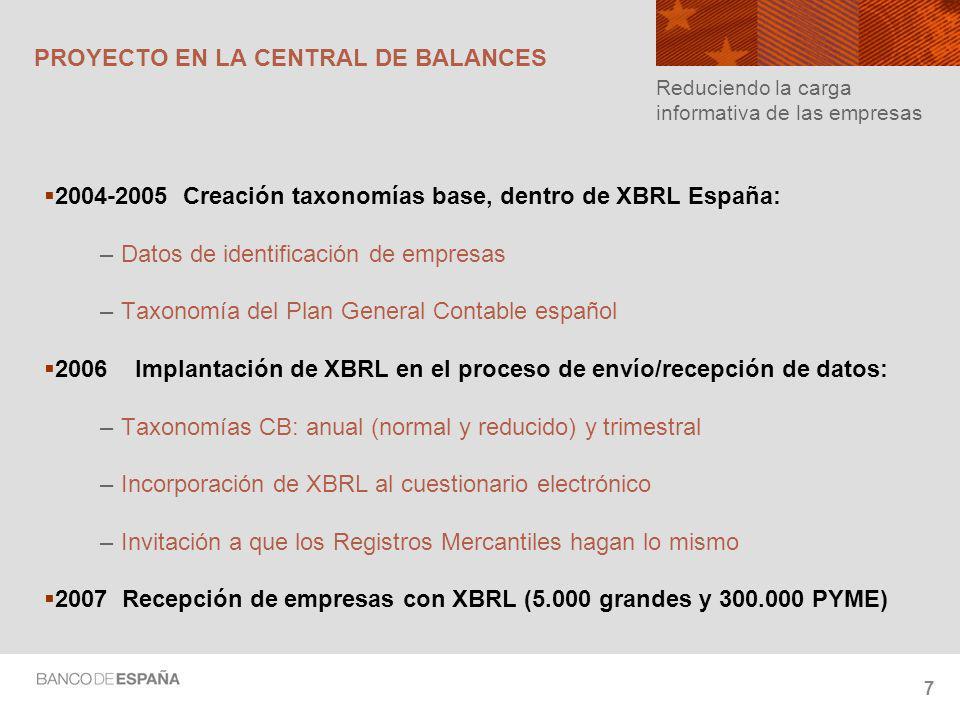 7 PROYECTO EN LA CENTRAL DE BALANCES 2004-2005 Creación taxonomías base, dentro de XBRL España: – Datos de identificación de empresas – Taxonomía del Plan General Contable español 2006 Implantación de XBRL en el proceso de envío/recepción de datos: – Taxonomías CB: anual (normal y reducido) y trimestral – Incorporación de XBRL al cuestionario electrónico – Invitación a que los Registros Mercantiles hagan lo mismo 2007 Recepción de empresas con XBRL (5.000 grandes y 300.000 PYME) Reduciendo la carga informativa de las empresas