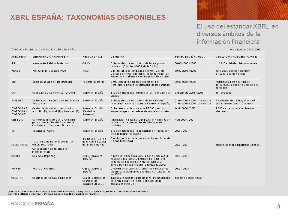 9 XBRL ESPAÑA: TAXONOMÍAS DISPONIBLES El uso del estándar XBRL en diversos ámbitos de la información financiera