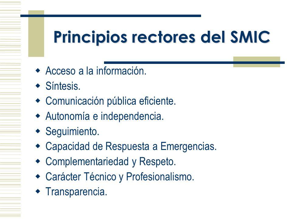 Principios rectores del SMIC Acceso a la información.