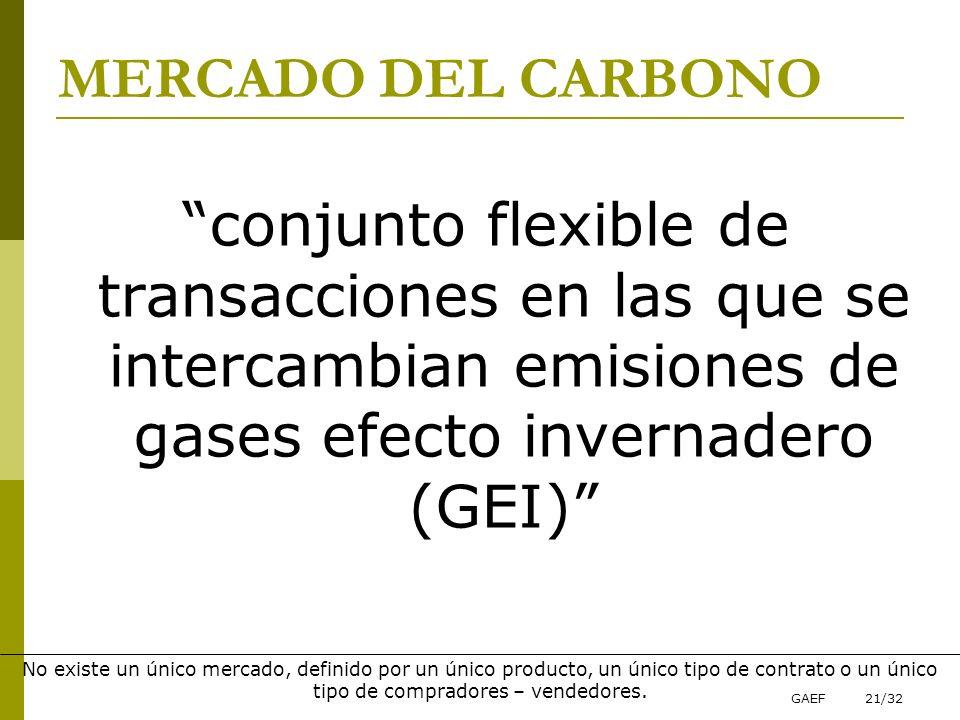 GAEF21/32 MERCADO DEL CARBONO conjunto flexible de transacciones en las que se intercambian emisiones de gases efecto invernadero (GEI) No existe un ú