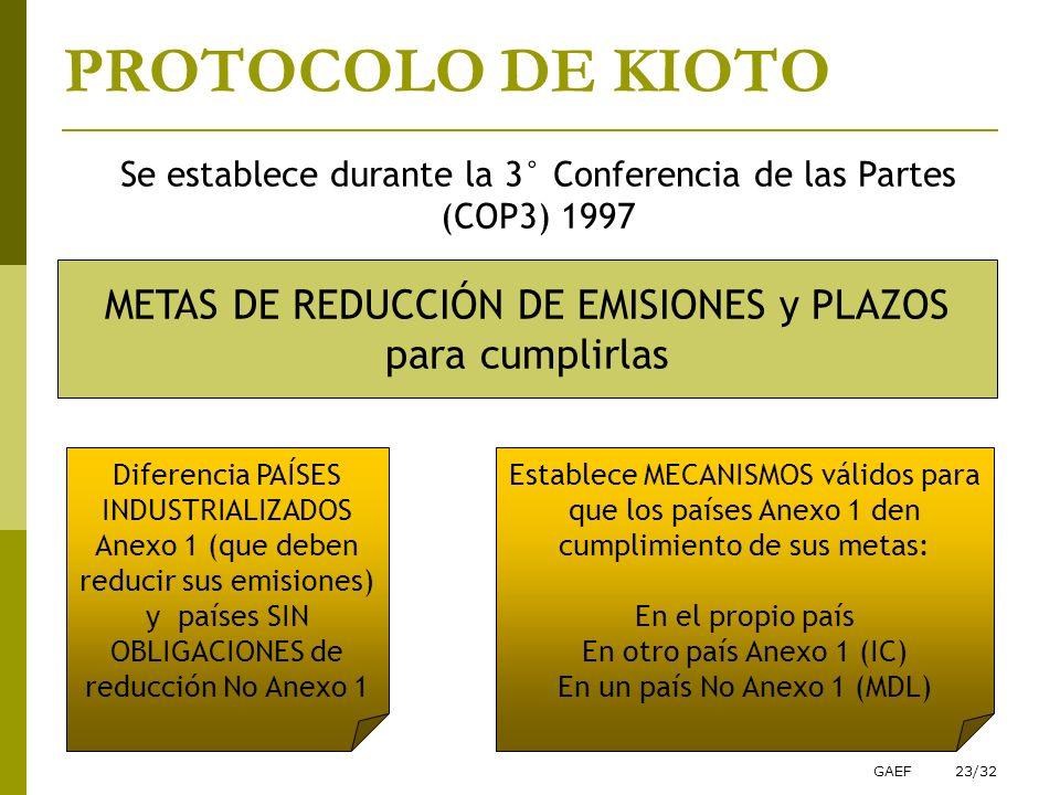 GAEF23/32 PROTOCOLO DE KIOTO Se establece durante la 3° Conferencia de las Partes (COP3) 1997 Diferencia PAÍSES INDUSTRIALIZADOS Anexo 1 (que deben re