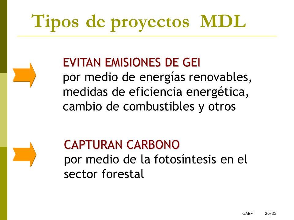 GAEF26/32 EVITAN EMISIONES DE GEI por medio de energías renovables, medidas de eficiencia energética, cambio de combustibles y otros Tipos de proyecto