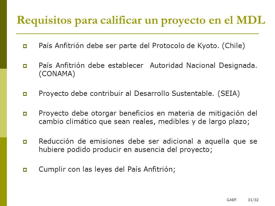 GAEF31/32 Requisitos para calificar un proyecto en el MDL País Anfitrión debe ser parte del Protocolo de Kyoto. (Chile) País Anfitrión debe establecer