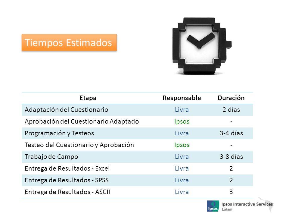 EtapaResponsableDuración Adaptación del CuestionarioLivra2 días Aprobación del Cuestionario AdaptadoIpsos- Programación y TesteosLivra3-4 días Testeo