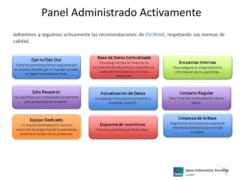 Panel Administrado Activamente Adherimos y seguimos activamente las recomendaciones de ESOMAR, respetando sus normas de calidad. Contacto Regular Para