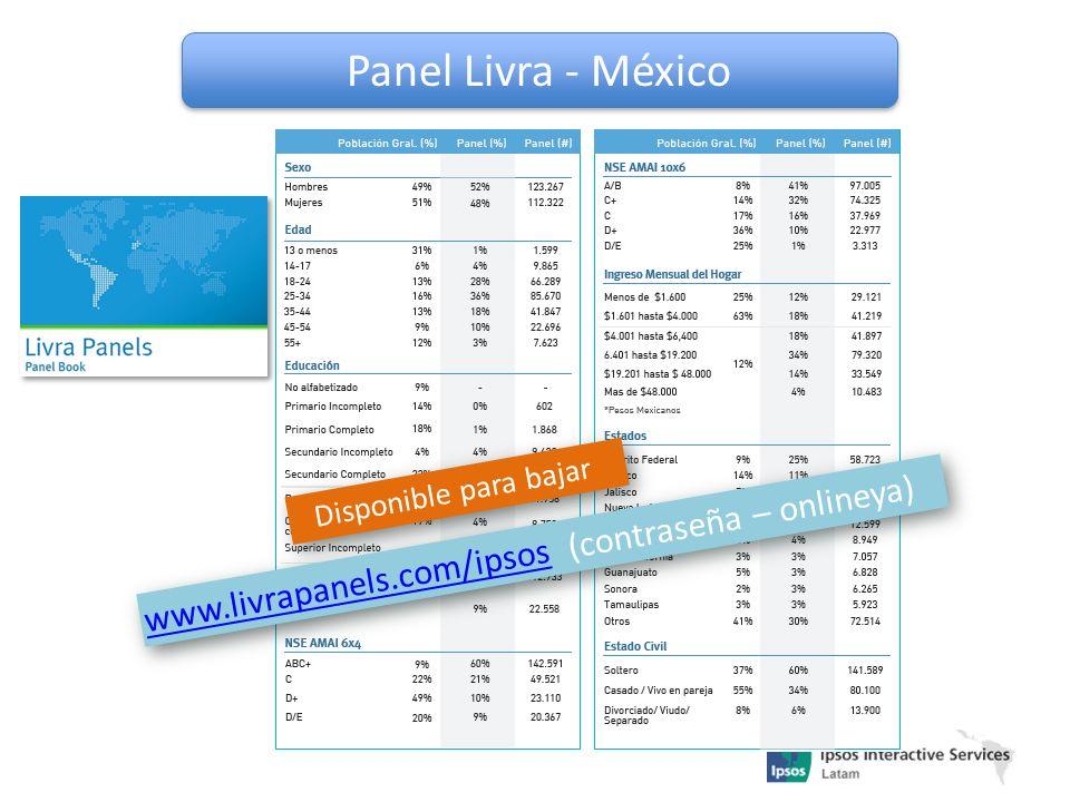 Panel Livra - México Disponible para bajar www.livrapanels.com/ipsoswww.livrapanels.com/ipsos (contraseña – onlineya) www.livrapanels.com/ipsoswww.liv
