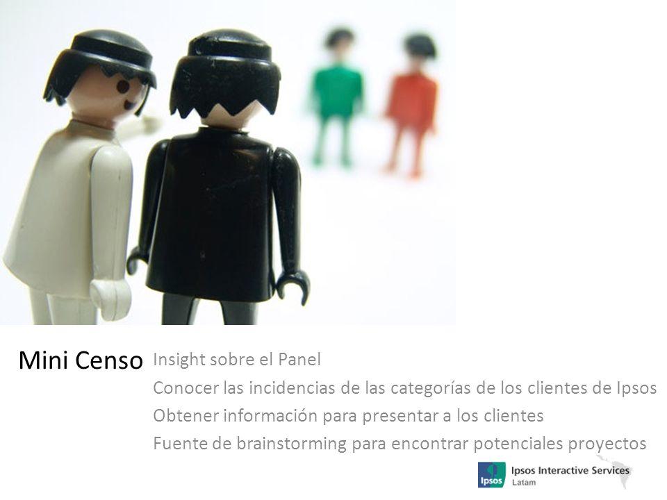 Mini Censo Insight sobre el Panel Conocer las incidencias de las categorías de los clientes de Ipsos Obtener información para presentar a los clientes