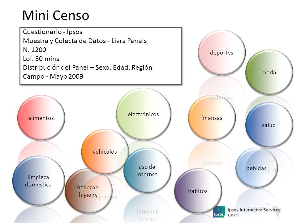 Mini Censo Cuestionario - Ipsos Muestra y Colecta de Datos - Livra Panels N. 1200 Loi. 30 mins Distribución del Panel – Sexo, Edad, Región Campo - May
