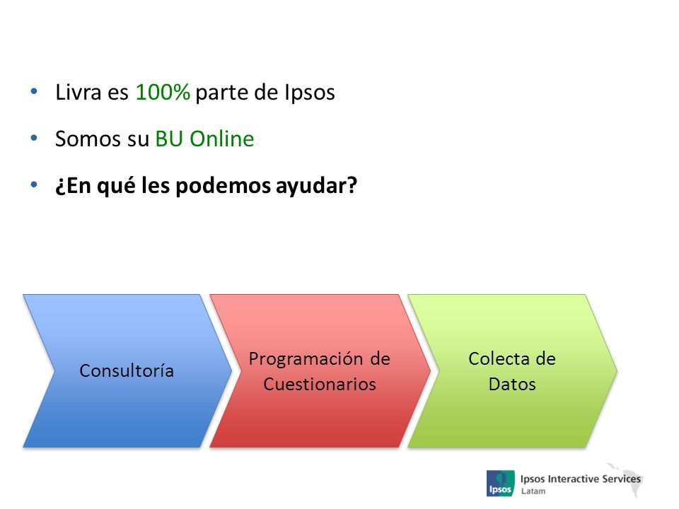 Livra es 100% parte de Ipsos Somos su BU Online ¿En qué les podemos ayudar? Consultoría Programación de Cuestionarios Colecta de Datos