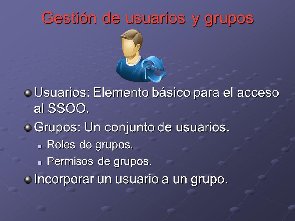 Usuarios: Elemento básico para el acceso al SSOO. Grupos: Un conjunto de usuarios. Roles de grupos. Roles de grupos. Permisos de grupos. Permisos de g