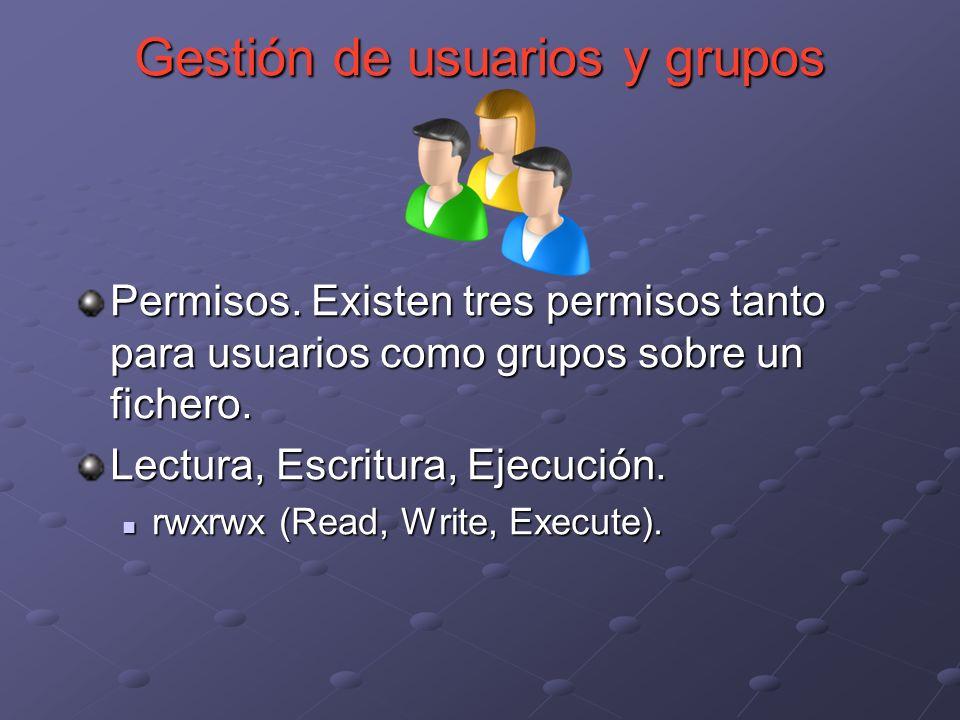 Permisos. Existen tres permisos tanto para usuarios como grupos sobre un fichero. Lectura, Escritura, Ejecución. rwxrwx (Read, Write, Execute). rwxrwx