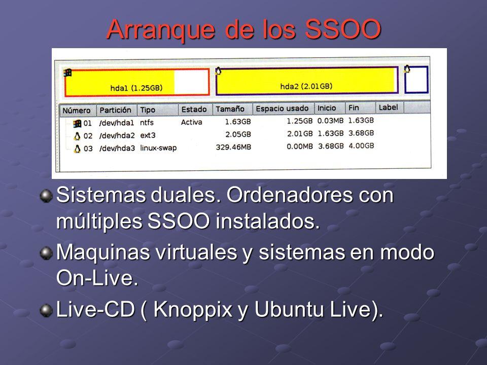 Sistemas duales. Ordenadores con múltiples SSOO instalados. Maquinas virtuales y sistemas en modo On-Live. Live-CD ( Knoppix y Ubuntu Live). Arranque