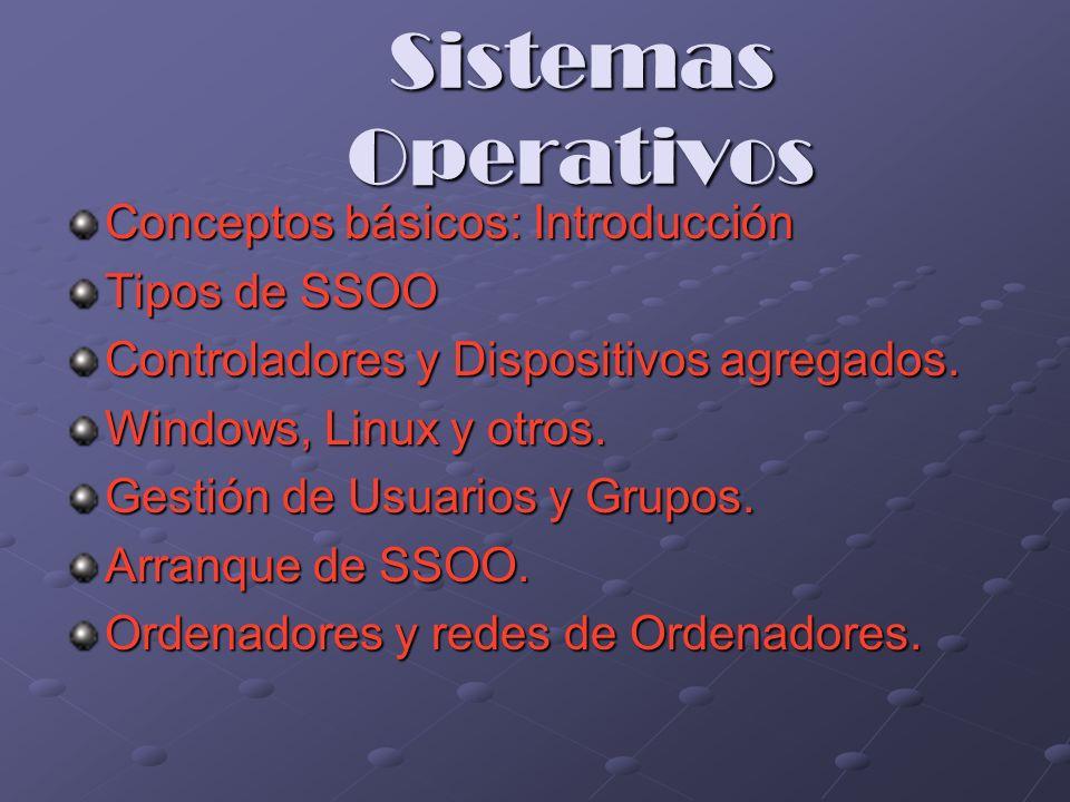 Sistemas Operativos Conceptos básicos: Introducción Tipos de SSOO Controladores y Dispositivos agregados. Windows, Linux y otros. Gestión de Usuarios
