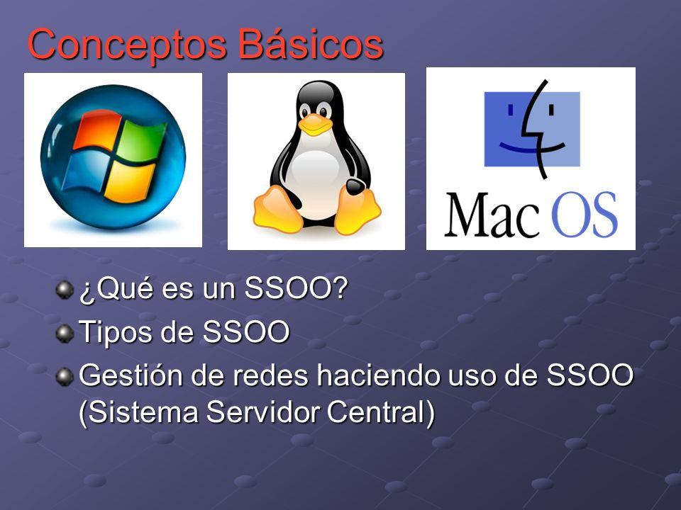 ¿Qué es un SSOO? Tipos de SSOO Gestión de redes haciendo uso de SSOO (Sistema Servidor Central) Conceptos Básicos