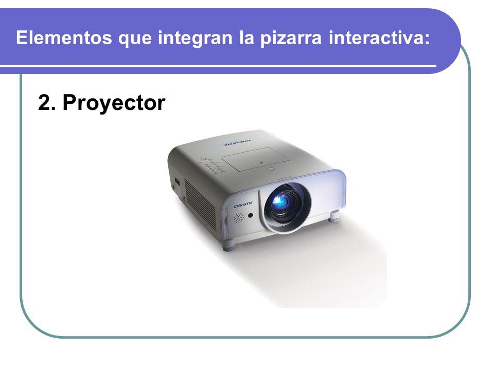 Elementos que integran la pizarra interactiva: 2. Proyector