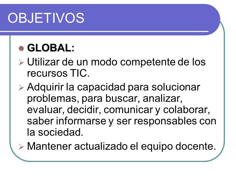 OBJETIVOS GLOBAL GLOBAL: Utilizar de un modo competente de los recursos TIC.