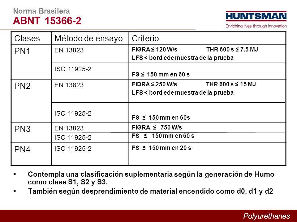 Polyurethanes Norma Brasilera ABNT 15366-2 ClasesMétodo de ensayoCriterio PN1 EN 13823 ISO 11925-2 FIGRA 120 W/s THR 600 s 7.5 MJ LFS < bord ede muestra de la prueba FS 150 mm en 60 s PN2 EN 13823 ISO 11925-2 FIDRA 250 W/s THR 600 s 15 MJ LFS < bord ede muestra de la prueba FS 150 mm en 60s PN3 EN 13823 ISO 11925-2 FIGRA 750 W/s FS 150 mm en 60 s PN4 ISO 11925-2 FS 150 mm en 20 s Contempla una clasificación suplementaria según la generación de Humo como clase S1, S2 y S3.