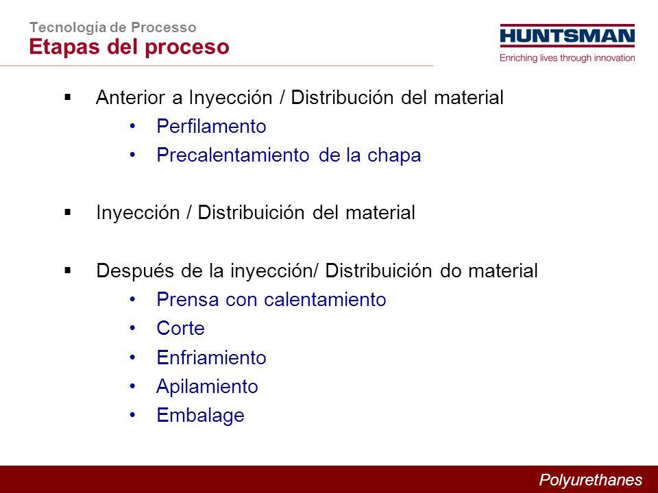 Polyurethanes Tecnología de Processo Etapas del proceso Anterior a Inyección / Distribución del material Perfilamento Precalentamiento de la chapa Iny