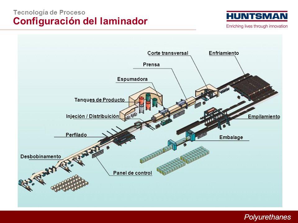 Polyurethanes Tecnología de Proceso Configuración del laminador Desbobinamento Perfilado Injeción / Distribuición Tanques de Producto Espumadora Prensa Corte transversal Empilamiento Embalage Panel de control Enfriamiento