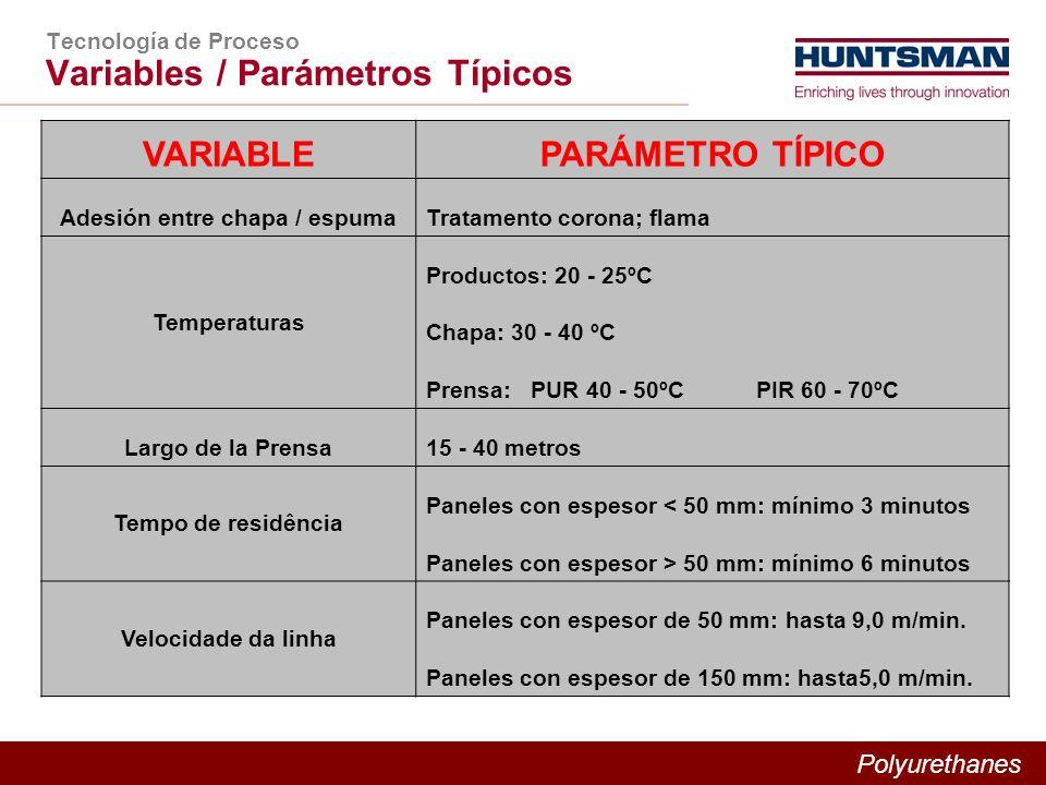 Polyurethanes Tecnología de Proceso Variables / Parámetros Típicos VARIABLEPARÁMETRO TÍPICO Adesión entre chapa / espumaTratamento corona; flama Temperaturas Productos: 20 - 25ºC Chapa: 30 - 40 ºC Prensa: PUR 40 - 50ºC PIR 60 - 70ºC Largo de la Prensa15 - 40 metros Tempo de residência Paneles con espesor < 50 mm: mínimo 3 minutos Paneles con espesor > 50 mm: mínimo 6 minutos Velocidade da linha Paneles con espesor de 50 mm: hasta 9,0 m/min.